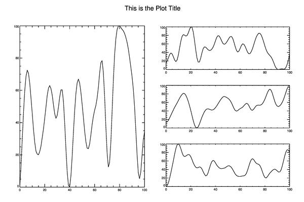Creating Multiple IDL Plots