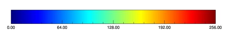 Adding a Colorbar
