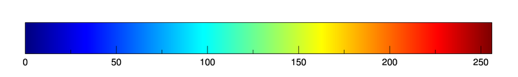 how to set color bars