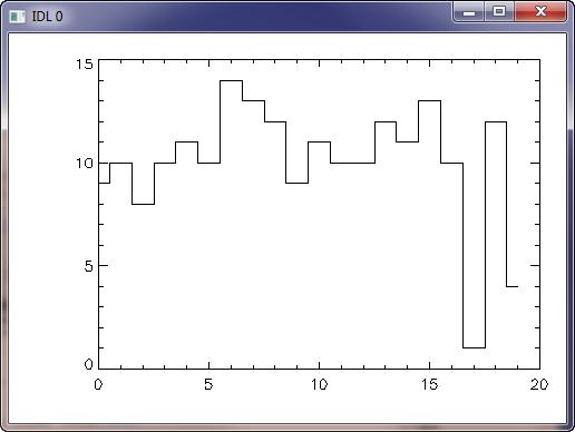 exelisvis code taylor diagram