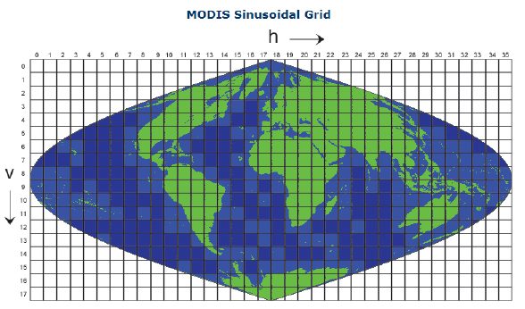Week 6 Map Projections moreover Winforms And Wpf Map Controls Coordinate Systems Sql Server Spatial Data And More  ing Soon In V14 2 in addition Maps further Maps of egypt and libya additionally Photogallery Venus. on sinusoidal projection map